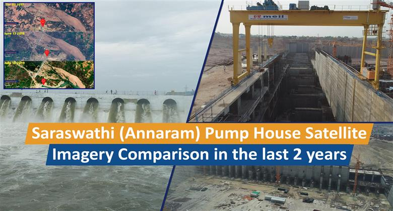 Saraswathi (Annaram) Pump House Satellite Imagery Comparison in the last 2 years